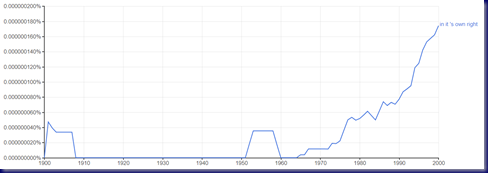 'In It's Own Right' Ngram Capture